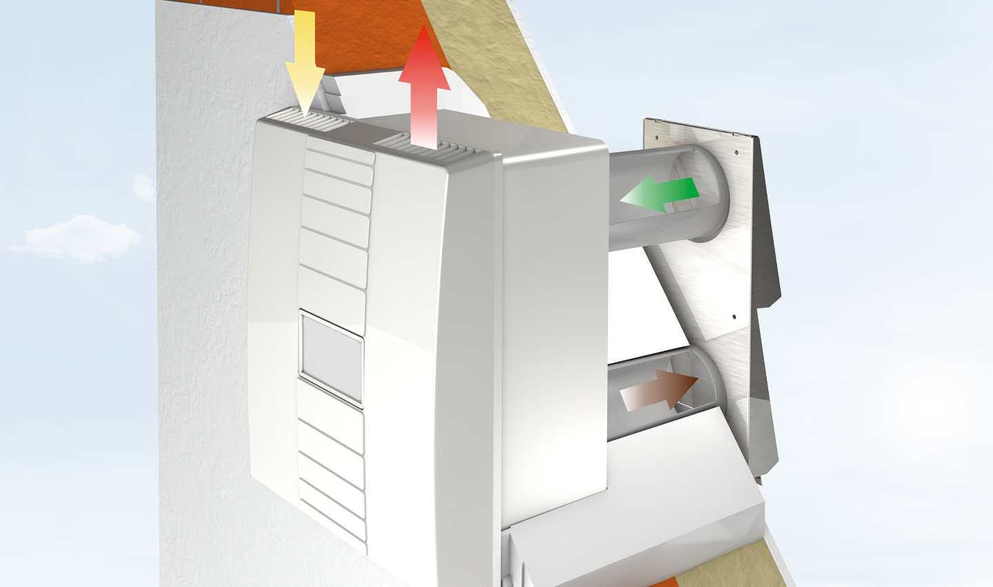 Systec Therm - Funktionsprinzip